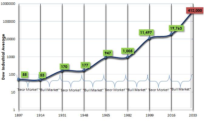 Chart033117(2) (2)